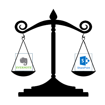 How Law Firms Can Integrate Evernote into SharePoint
