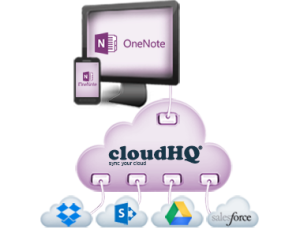How to Use Microsoft OneNote With Dropbox and Salesforce