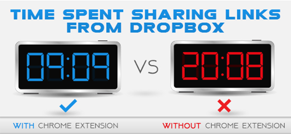 withandwithout_extension_realdeal