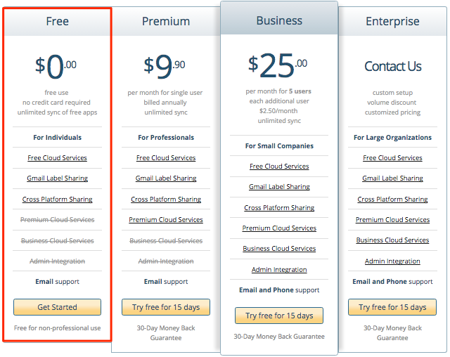 cloudHQ Pricing